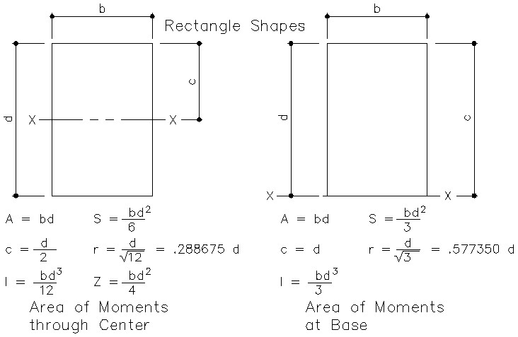 shop time map phonology finite state models and event